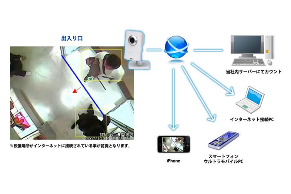 img-system-cvs-02